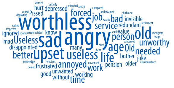 Top words include worthless, sad, angry, upset, old