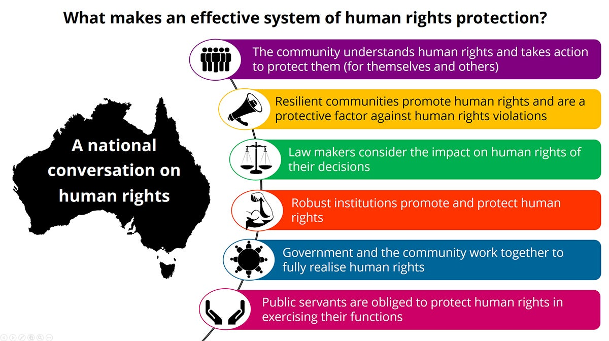 infographic what makes an effective system of human rights protection