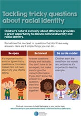 Poster - Tackling tricky questions about racial identity