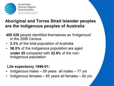 Indigenous males – 59 years  all males – 77 yrs Indigenous females – 65 years all females – 82 yrs