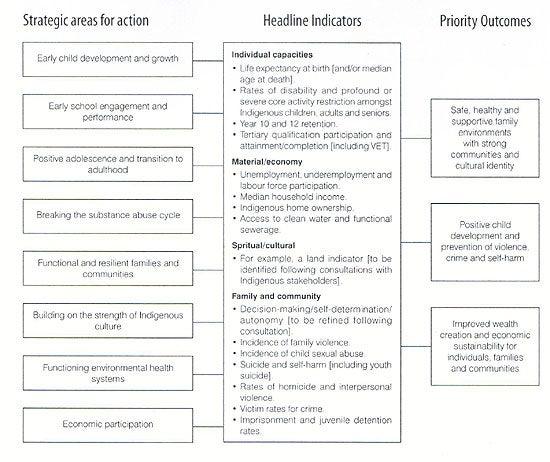 Essay on outcomes based education framework
