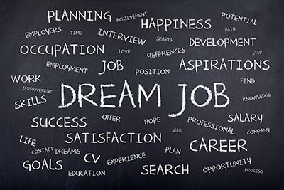 Word cloud with Dream Job in the middle